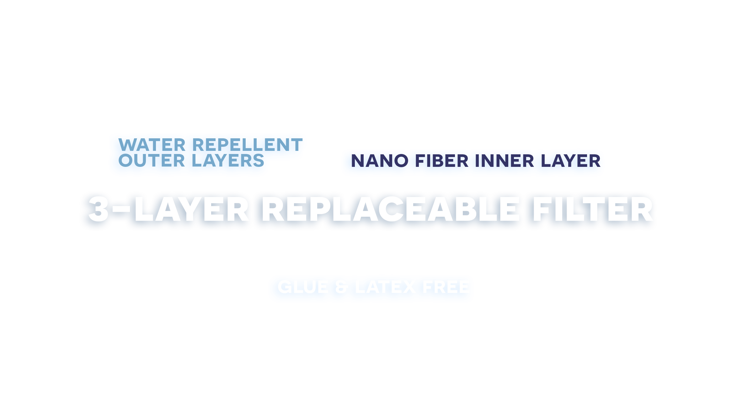 3-layer replaceable filter