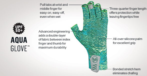 glove spec chart