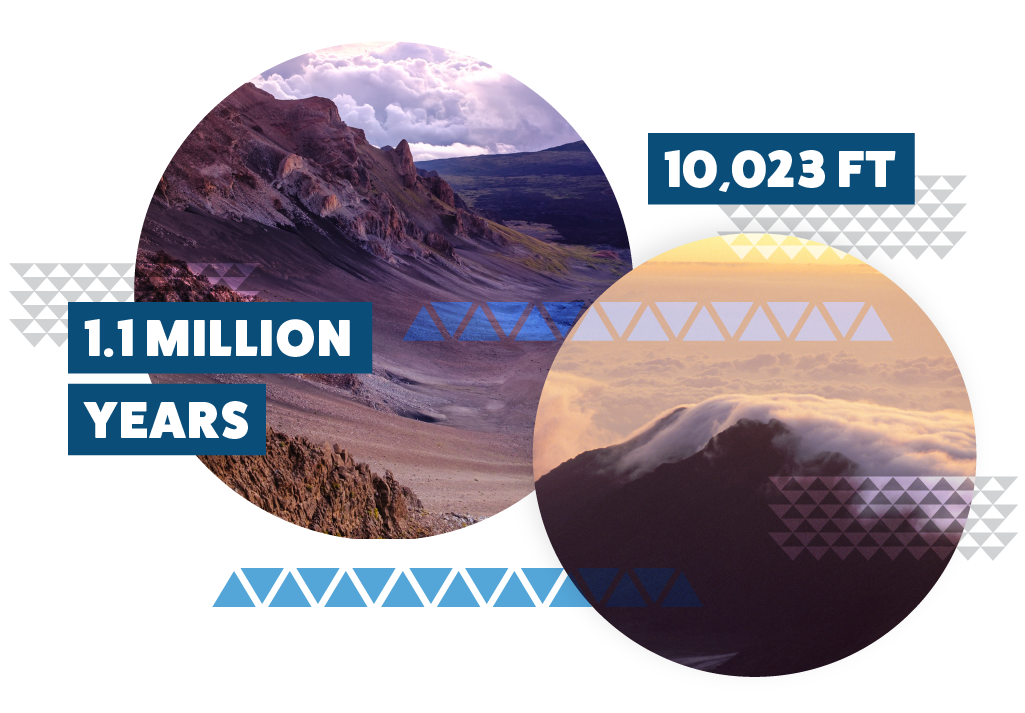 Haleakala broke through the ocean's surface over 1.1 million years ago.