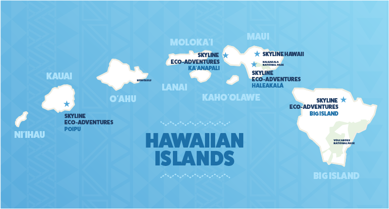 How Many Hawaiian Islands do you Know?